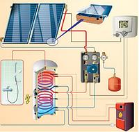 Система типовая на 5 коллекторов ГВС 500л + поддержка отопления