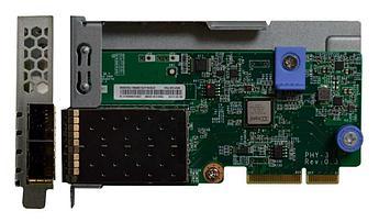 Сетевой адаптер Lenovo ThinkSystem 10Gb 2-port SFP+ LOM