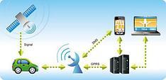 GPS Tracker GSM трекеры