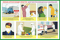 """Плакаты """"Действия населения при стихийных бедствиях"""", фото 1"""
