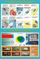Плакаты Основы безопасности движения (ОБД) - экономный вариант, фото 1
