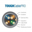 Кабель Ubiquiti ToughCable Pro CAT5e