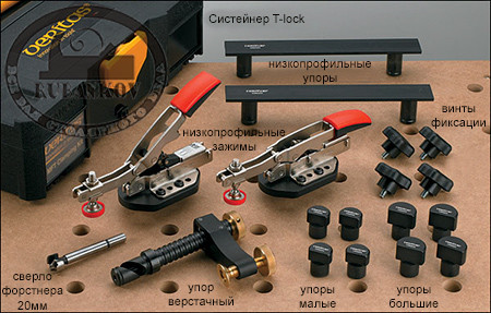 Набор MFT Clamping Kit