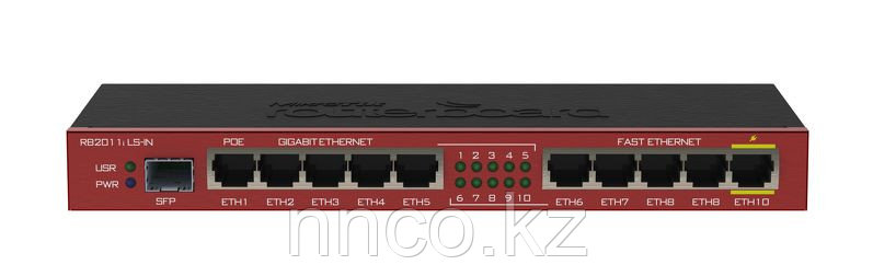 Маршрутизатор MikroTik RB2011iLS-IN