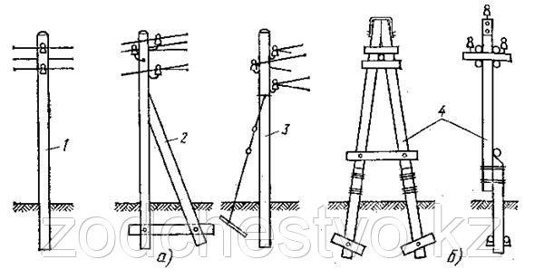 Установка деревянных опор ЛЭП, Строительство линий электропередач и связи на столбах ЛЭП высотой от 6,5 до 11