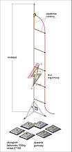 Мачта горячего оцинкования с изолированным громоотводом   H=6800 mm, составной, тренога, утяжители 3x27180, (Ø 2,20 m) – 26,8 кг / 331,3 кг