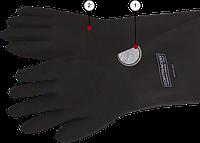 Перчатки для абразивоструйной кабины типа RGA