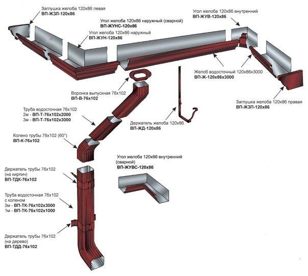 Водосточная система прямоугольного сечения МП МОДЕРН 120×76