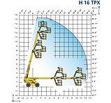 Б/у Телескопическая самоходная вышка H16TPX, фото 3