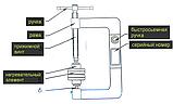 Вулканизатор (настольный) NORDBERG V3, фото 3
