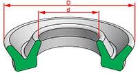 Манжеты резиновые для гидромониторов ГМН-250С