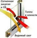 Энергосберегающая пленка ICE CCOL 86, фото 2