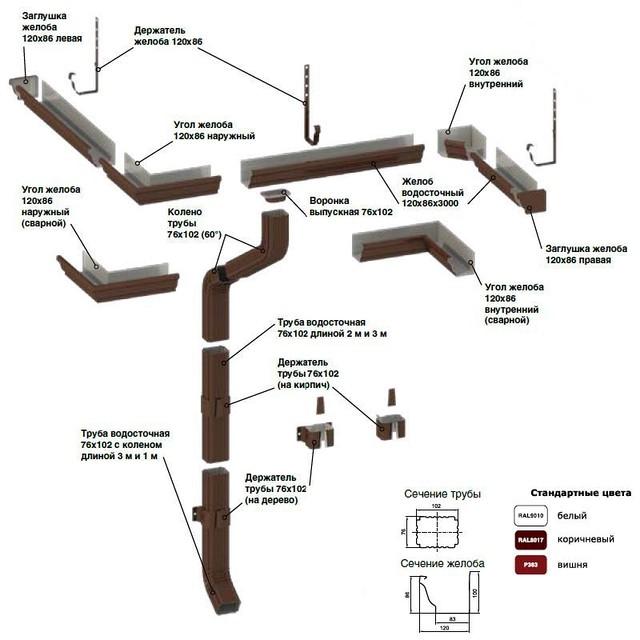 Водосточная система МП Модерн*прямоугольного сечения