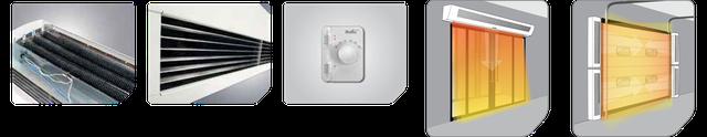 воздушно тепловая завеса ballu с электрическим нагревом