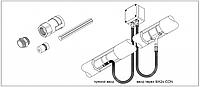 Набор для подсоединения кабелепровода CCON20-100-PI и CCON25-100