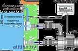Оборудование для гидромассажа в бассейне, фото 2