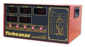 Газоанализатор Инфракар 5М-3Т.01