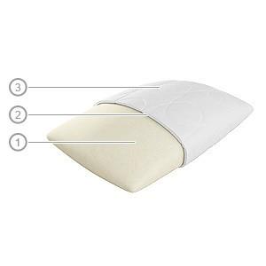 Подушка с латексным наполнителем