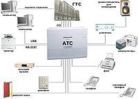Мини АТС и Телекоммуникационно...