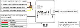 Передатчик информации на дисплей DJI iOSD mini