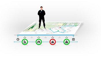 Система контроля охраны и персонала (ход тест) VGL Патруль