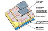 Гидроизоляционная паропроницаемая мембрана DuPont TYVEK Soft 1500*50000*0,22 мм,, фото 3