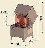 Автоматическая мойка для деталей ТС-500, фото 2