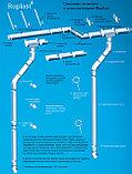 Желоб водосточный белый d=125 мм, 3 м, RUPLAST (Россия), фото 3
