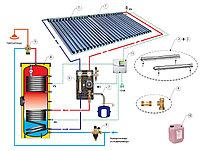 Пакетное предложение 2 коллектора Meibes MVK001 (28 вакуумных трубок, емкость-400л)