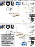 Оборудование для записи и регистрации телефонных разговоров SpRecord AT2 (адаптер + программа), фото 2