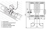 Коробка соединительная УСК 16.Р, фото 2
