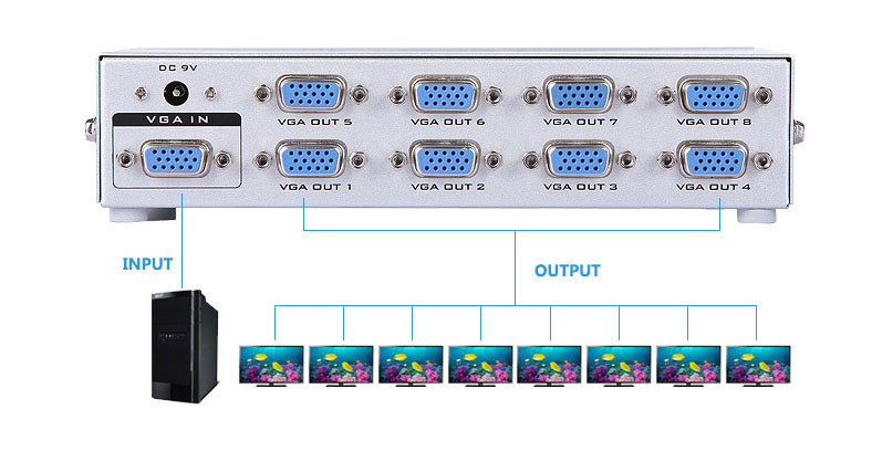 Сплиттер(разветвитель) VGA  на 8 портов 150MHz
