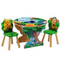 Мольберты, парты, столы, стульчики для детей
