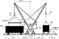 Проекты производства работ по котельным агрегатам