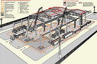 Разработка ППР по ремонту оборудования ТЭЦ