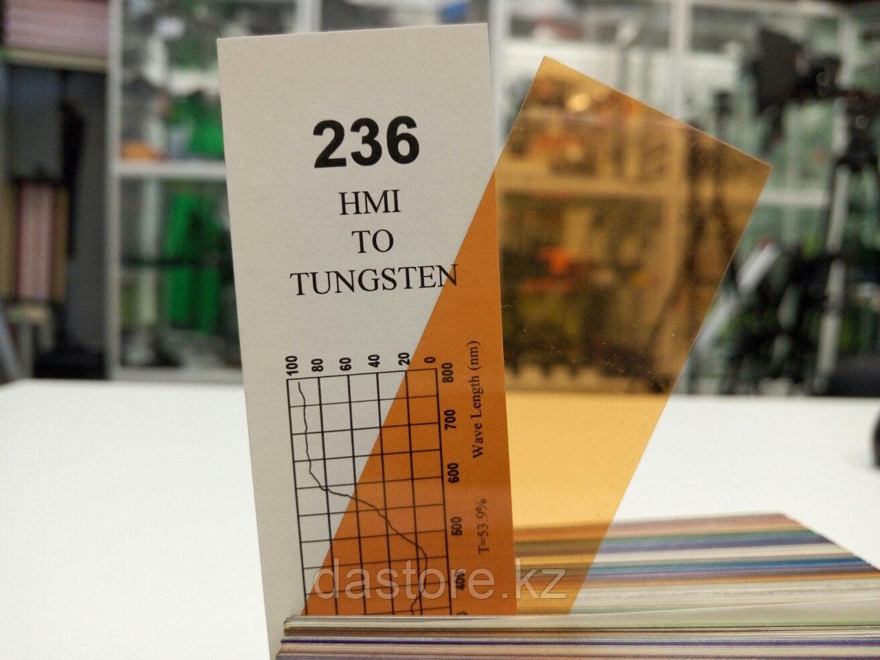 Cotech 236 HMI светофильтр для осветительных приборов