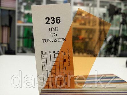 Cotech 236 HMI светофильтр для осветительных приборов, фото 2