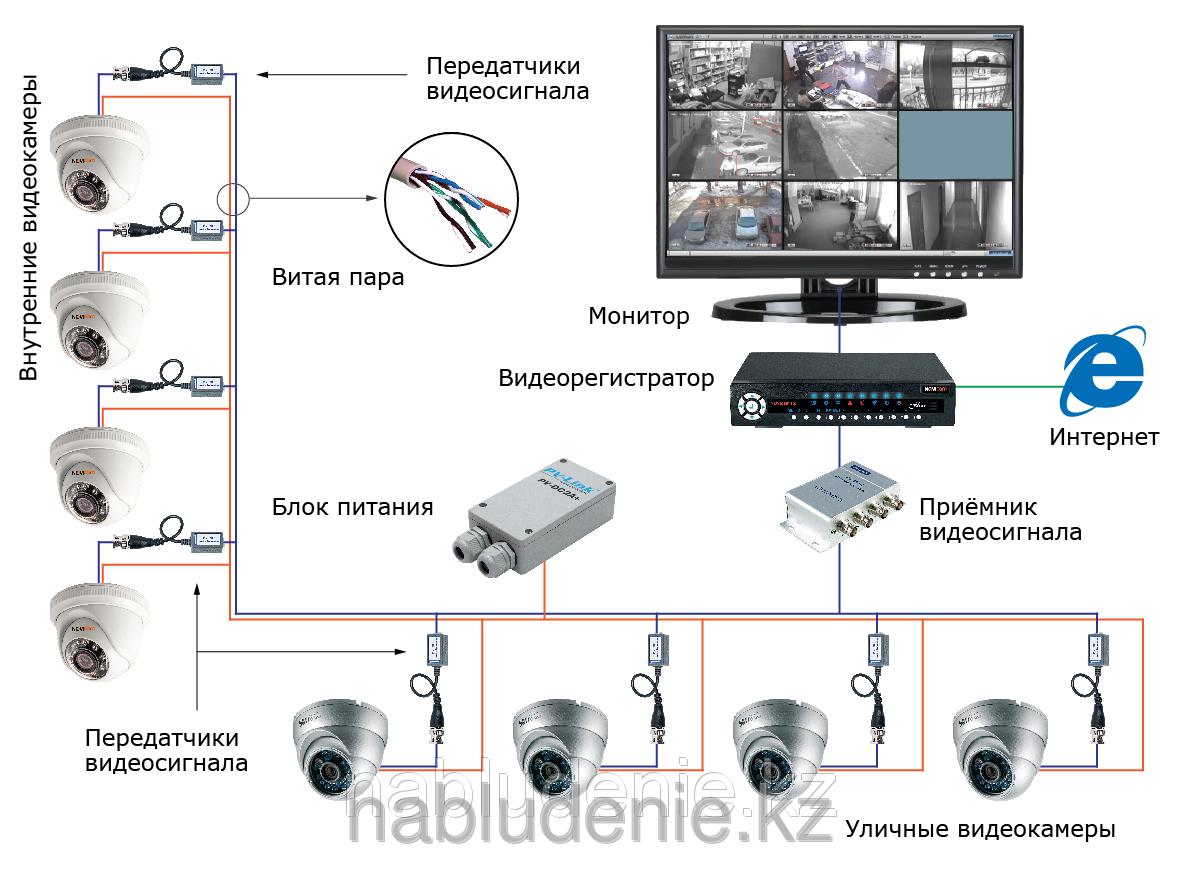 Видеонаблюдение в многоквартирном доме