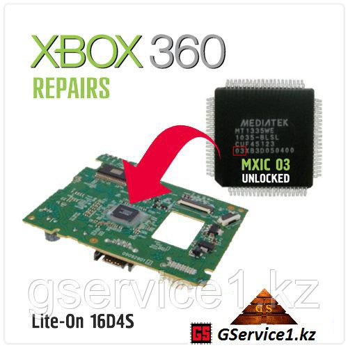 Lite-On 16D4S Mainboard- MXIC 03 (Xbox 360 Slim)