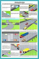 Плакаты Правила дорожного движения, фото 1