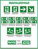 Знаки эвакуации (от производителя)