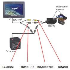 """Конструкция видеокамеры для рыбалки """"FishCam 700"""""""