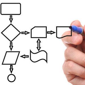Консалтинговые услуги в сфере IT