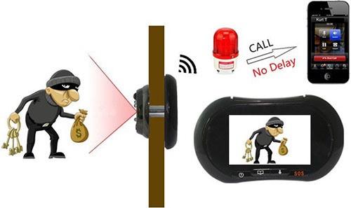"""Видеоглазок """"SITITEK iHome3"""" оснащен датчиком движения, который может выполнять функцию охраны"""