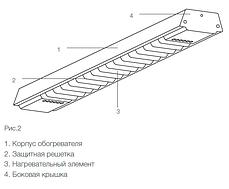 Инфракрасный обогреватель TIMBERK TCH A3 1000, фото 3