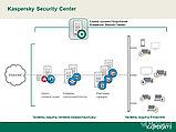 Kaspersky Security for Internet Gateway / для интернет-шлюзов, фото 4