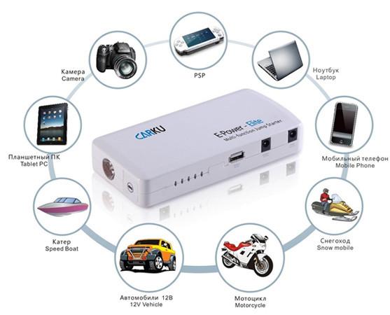 """Пуско-зарядное устройство """"Carku E-POWER Elite"""" 44,4 Вт/ч подходит для запуска, зарядки и запитывания самой разной современной техники"""