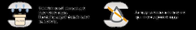 Увлажнитель воздуха Electrolux: EHU-3310D