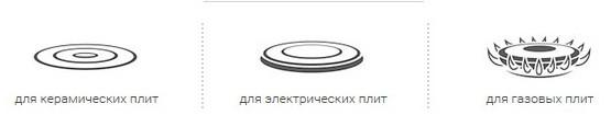 """Благодаря особому типу стали, используемой в перегонном кубе, самогонный аппарат """"МАГАРЫЧ МАШКОВСКОГО Экспорт БКДР"""" можно использовать на всех видах плит"""