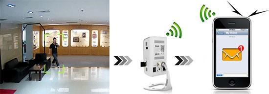 """IP-камера """"Zmodo IXA15-WAC"""" может передавать сигнал непосредственно на мобильное устройство, если оно находится в зоне действия встроенного Wi-Fi передатчика"""